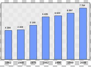 Wikipedia Arpajon Population Cère Encyclopedia PNG