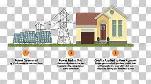 Solar Power Renewable Energy Community Solar Farm Solar Energy PNG