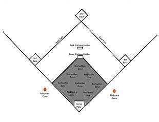 photo regarding Printable Baseball Diamond named Printable Baseball Diamond PNG Photos, Printable Baseball