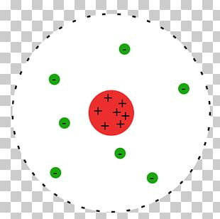 Rutherford Model Atomic Theory Bohr Model Geiger–Marsden Experiment PNG