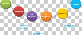 Strategic Planning Management Business Process PNG