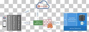 Computer Network Diagram Cloud Computing Microsoft Office