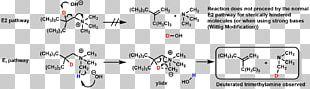 Ei Mechanism Elimination Reaction Hofmann Elimination Organic Chemistry Alkene PNG