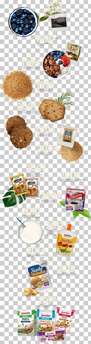 Food Group Fast Food Junk Food Eating PNG