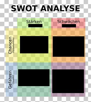 SWOT Analysis Business Plan Competitor Analysis PNG