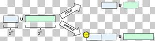 Experiment Research HyperLogLog Neustar Sketch PNG