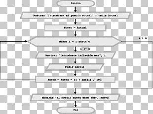 Diagram Flowchart Pseudocode Algorithm Computer Programming PNG