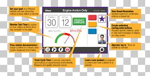 Andon Manufacturing Execution System Information Lean Manufacturing PNG