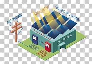 Solar Power Renewable Energy Power Purchase Agreement Solar Energy Photovoltaic System PNG