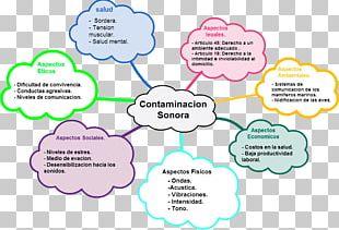 Human Behavior Organism Brand Diagram Line PNG