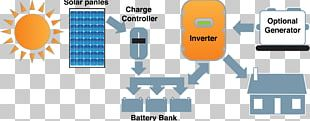 Stand-alone Power System Solar Power Solar Panels Grid-tied Electrical System Off-the-grid PNG