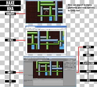 Haxe Computer Software Java C# Computer Programming PNG