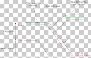 Product Design Line Map Angle PNG