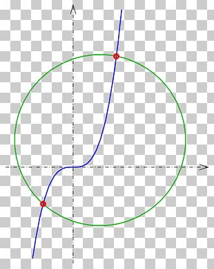 Circle Point Intersection Curve Euclidean Geometry PNG