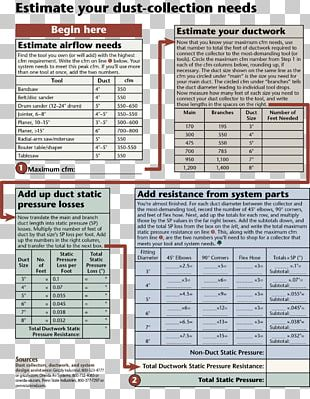 Dust Collector Paper Dust Collection System Tool PNG