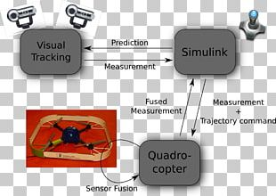 Tracking System Diagram Embedded System PNG