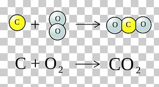 Oxide Chemistry Chemical Reaction Redox Oksidacija PNG