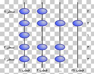 Bead Sort Sorting Algorithm Merge Sort Bubble Sort PNG