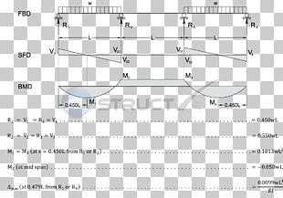Line Document Point Angle PNG