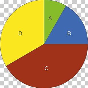 Diagram Pie Chart Statistics Graphics Text PNG