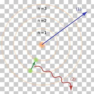 Bohr Model Atomic Theory Rutherford Model Quantum Mechanics PNG