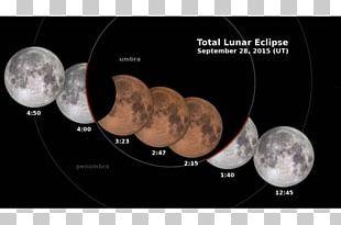 January 2018 Lunar Eclipse September 2015 Lunar Eclipse Supermoon Solar Eclipse PNG