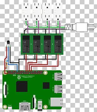 Raspberry Pi 3 Sensor Universal Asynchronous Receiver-transmitter Microcontroller PNG