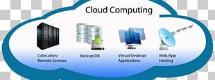 Cloud Computing Information Technology Big Data Fog Computing PNG