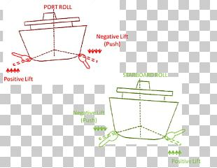 2014 South Korean Ferry Capsizing /m/02csf Drawing Port And Starboard Paper PNG