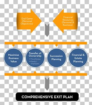 Business Plan Exit Planning Succession Planning PNG