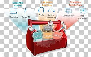Digital Signal Processing Sensor Digital Signal Processor Digital Processing PNG