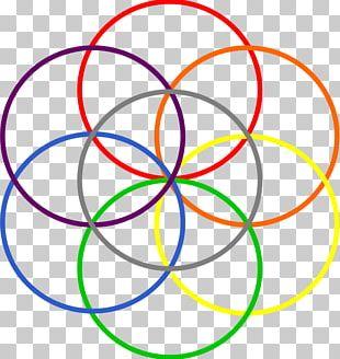 Overlapping Circles Grid Geometry Geometric Shape PNG