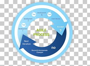 Agile Software Development Agile Modeling Software Testing Computer Software PNG