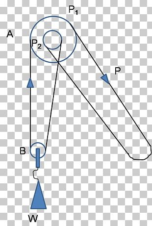 Differential Pulley Simple Machine Work PNG