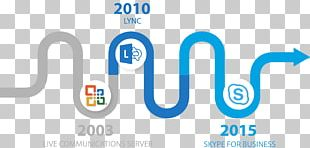 Skype For Business Server Unified Communications Skype Communications S.a R.l. PNG
