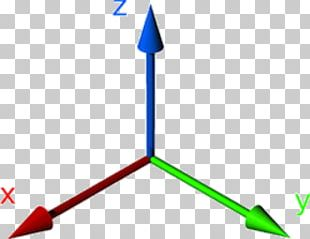 Cartesian Coordinate System Rotation Three-dimensional Space Point PNG