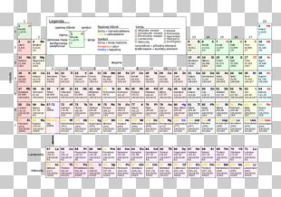 Periodic Table Chemical Element Chemistry Electron Configuration Atomic Number PNG