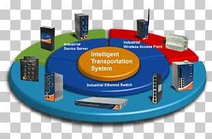 Intelligent Transportation System Digital Signs Rail Transport PNG