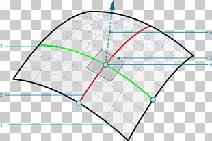 Normal Euclidean Surface Tangent Plane PNG