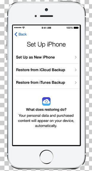 ICloud IPhone 7 Backup IMessage Factory Reset PNG
