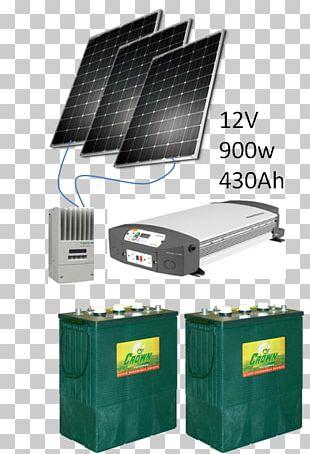 Renewable Energy Solar Energy Calentador Solar Solar Panels PNG