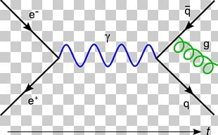 Particle Physics Virtual Particle Quantum Mechanics Quantum Field Theory PNG