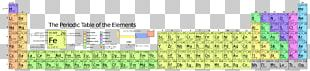 Periodic Table Atomic Radius Chemistry Chemical Element PNG
