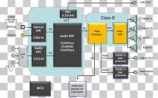 Wiring Diagram Soundbar Block Diagram PNG