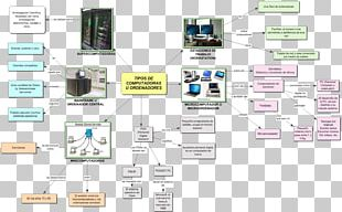 Computer Science Computer Software System Software Computer Hardware PNG