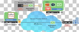Network Function Virtualization Network Monitoring Computer Network Computer Software Network Traffic Measurement PNG