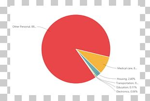 Circle Line Shape Pie Chart PNG