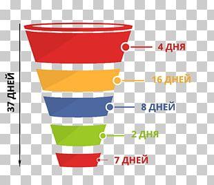 Sales Process Digital Marketing Business PNG