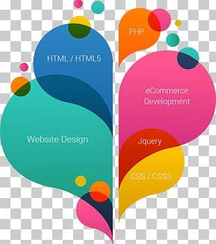 Web Development Responsive Web Design Web Developer PNG