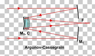 Cassegrain Reflector Telescope Catadioptric System Optics Mangin Mirror PNG
